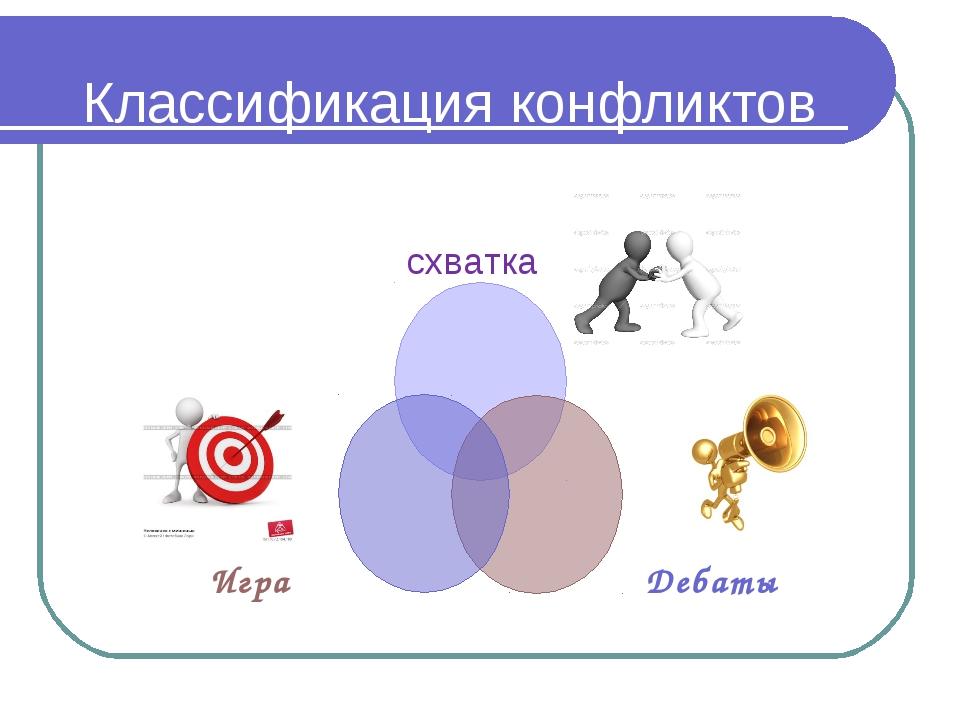 Классификация конфликтов схватка