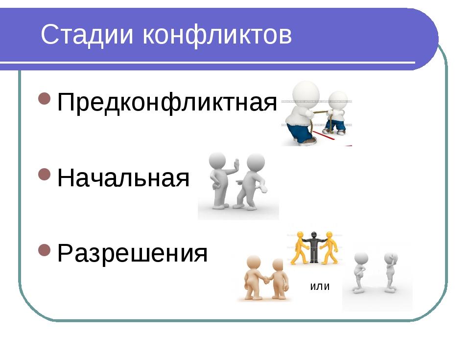 Стадии конфликтов Предконфликтная Начальная Разрешения или