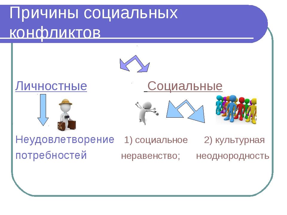 Причины социальных конфликтов Личностные Социальные Неудовлетворение 1) социа...