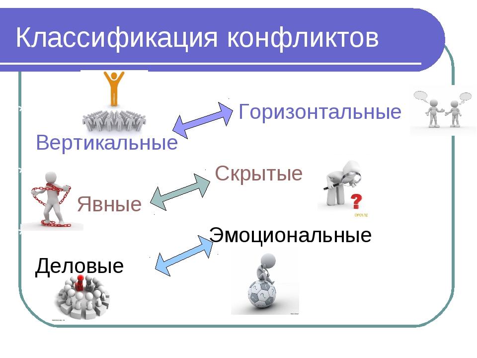 Классификация конфликтов * Конфликты Горизонтальные Вертикальные * Конфликты...