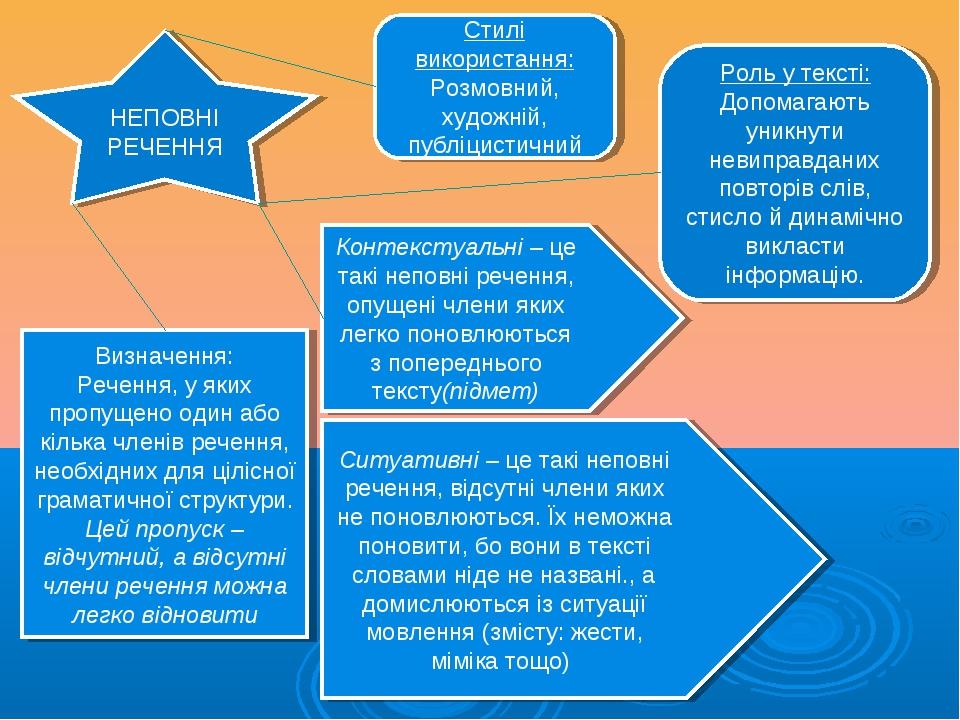 НЕПОВНІ РЕЧЕННЯ Визначення: Речення, у яких пропущено один або кілька членів...