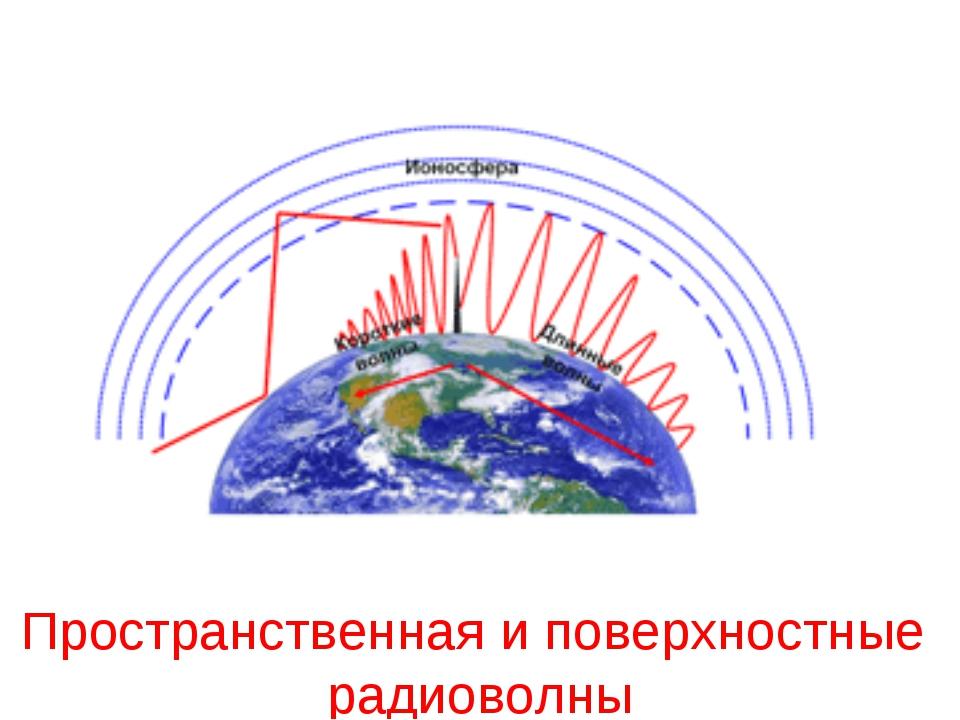 Пространственная и поверхностные радиоволны