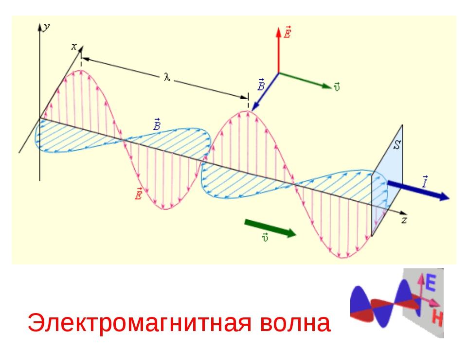 Электромагнитная волна