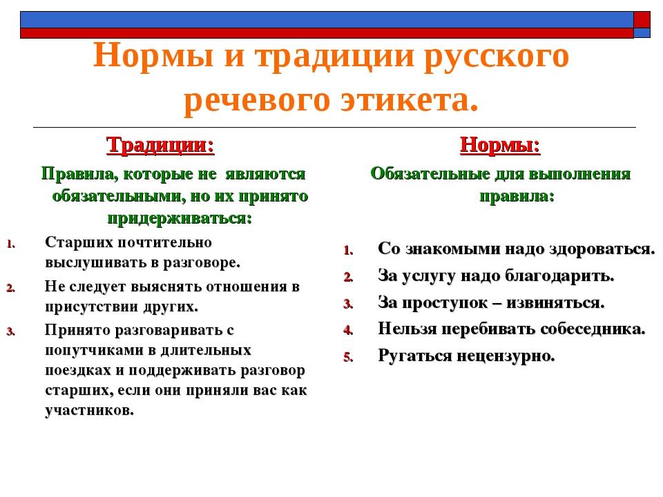 Нормы и традиции русского речевого этикета. Традиции: Правила, которые не явл...