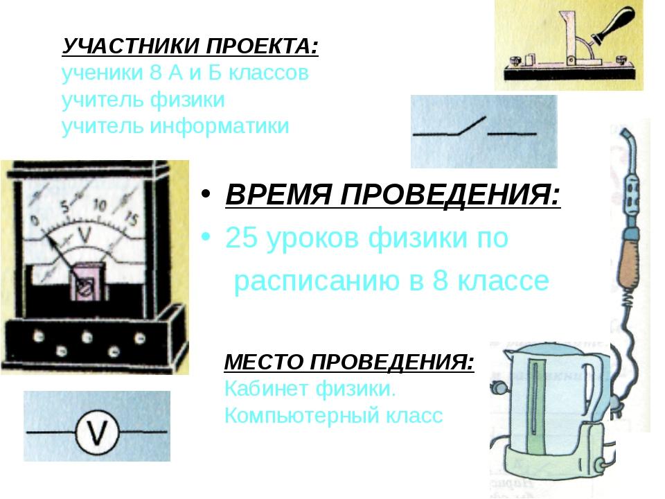ВРЕМЯ ПРОВЕДЕНИЯ: 25 уроков физики по расписанию в 8 классе УЧАСТНИКИ ПРОЕКТА...