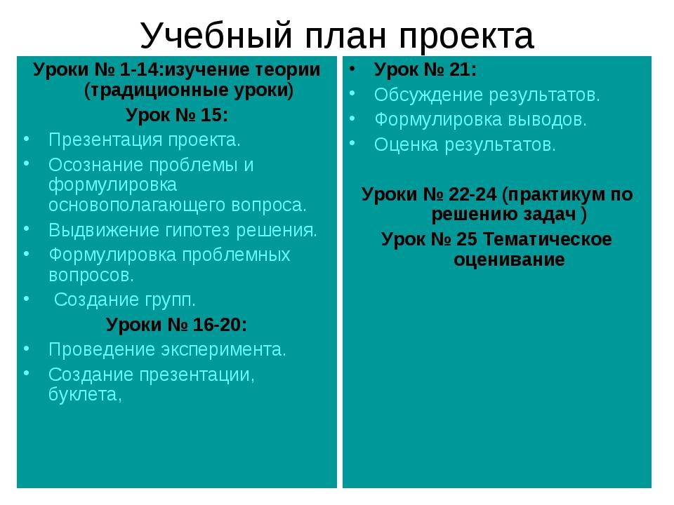 Учебный план проекта Уроки № 1-14:изучение теории (традиционные уроки) Урок №...