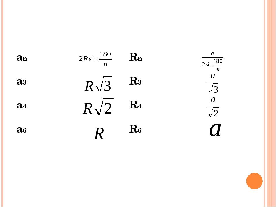 an Rn a3  R3 a4 R4 а6 R6