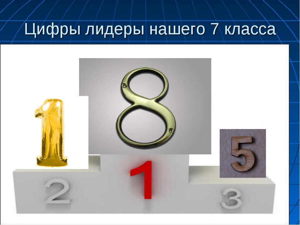 Цифры лидеры нашего 7 класса