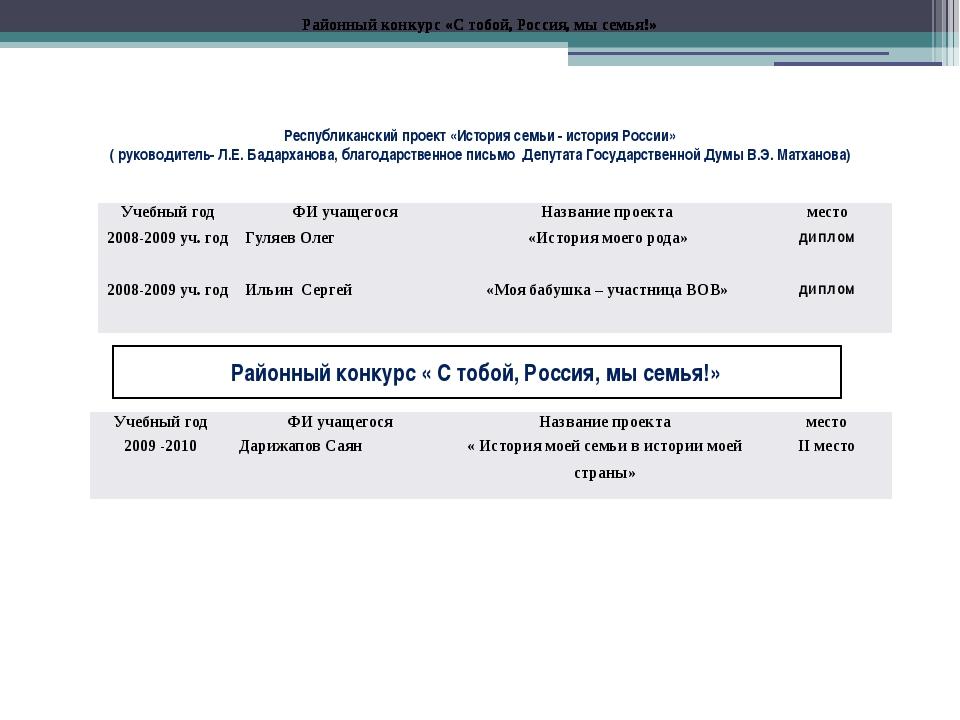 Республиканский проект «История семьи - история России» ( руководитель- Л.Е....