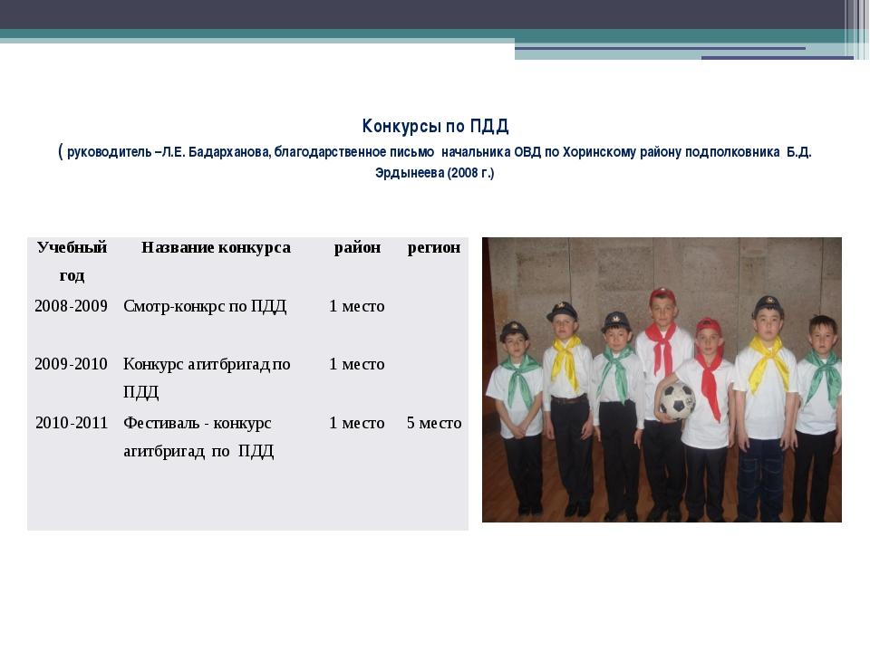 Конкурсы по ПДД ( руководитель –Л.Е. Бадарханова, благодарственное письмо нач...