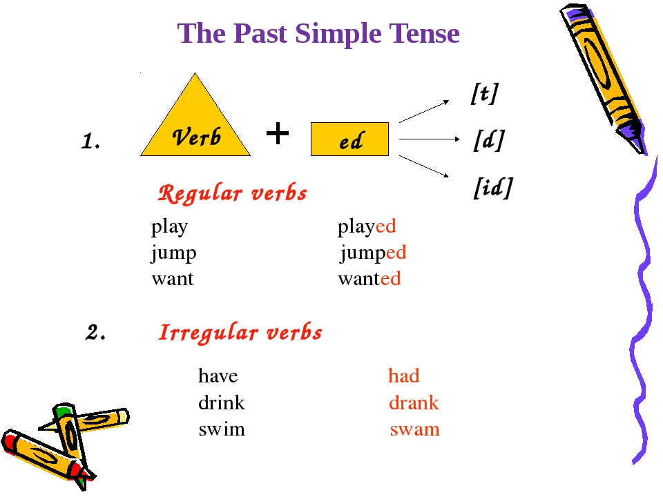 Verb ed [t] [d] [id] The Past Simple Tense play played jump jumped want wante...