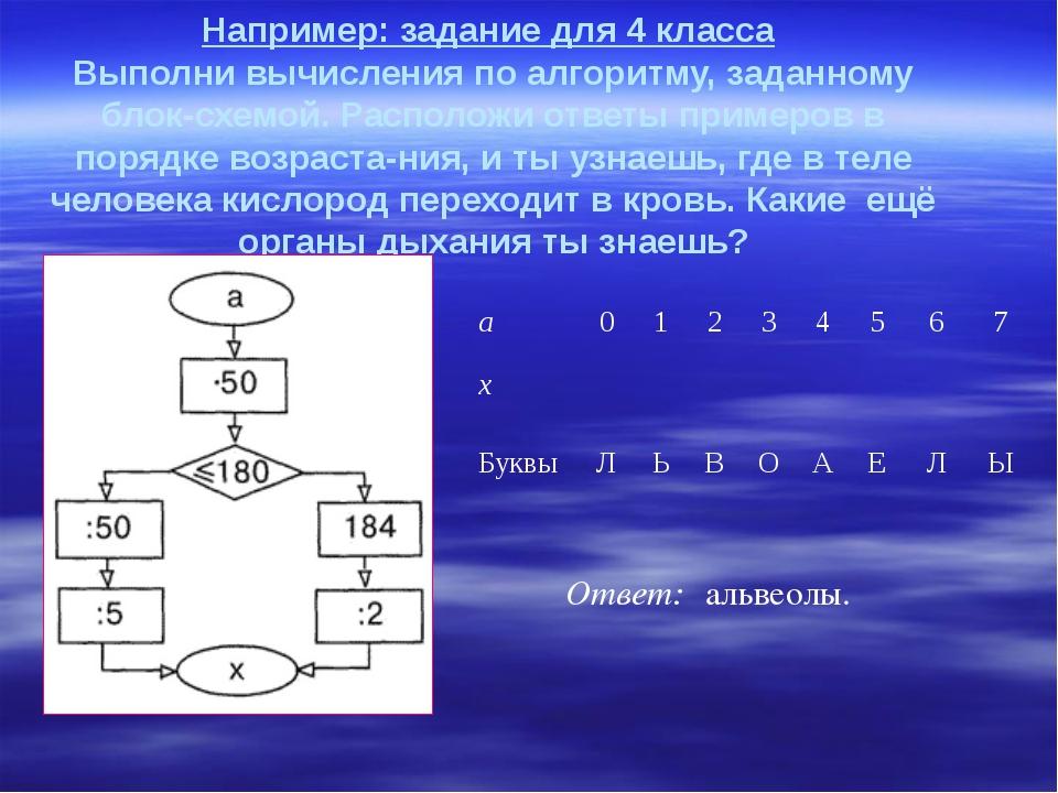 Например: задание для 4 класса Выполни вычисления по алгоритму, заданному бло...