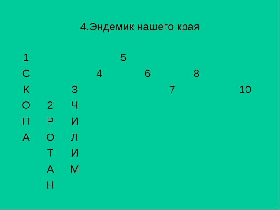 4.Эндемик нашего края 15 С468 К3710 О2Ч П...