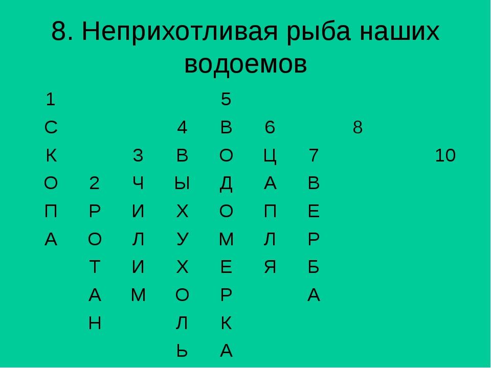 8. Неприхотливая рыба наших водоемов  15 С4В68 К...