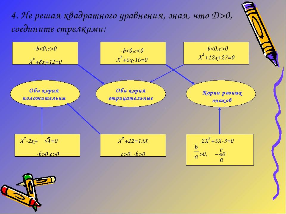 4. Не решая квадратного уравнения, зная, что D>0, соедините стрелками: Оба ко...