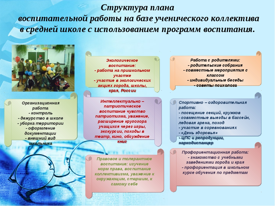 Организационная работа - контроль - дежурство в школе - уборка территории - о...
