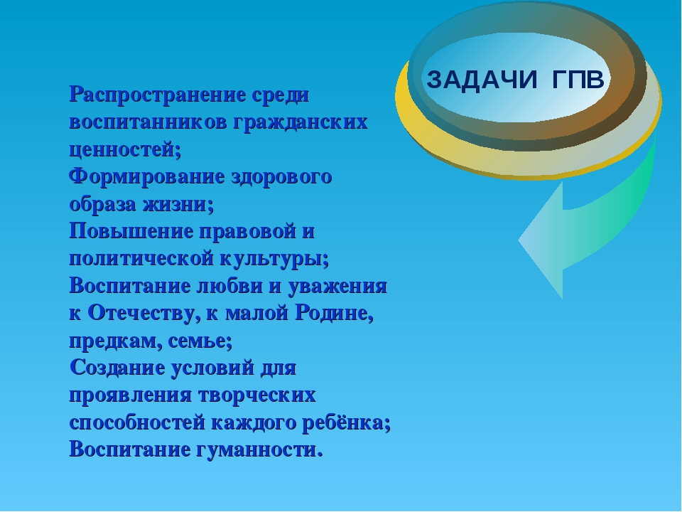 Распространение среди воспитанников гражданских ценностей; Формирование здор...