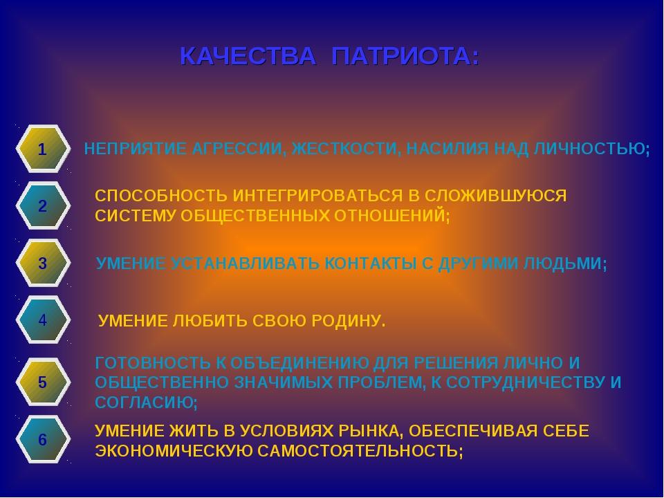 КАЧЕСТВА ПАТРИОТА: НЕПРИЯТИЕ АГРЕССИИ, ЖЕСТКОСТИ, НАСИЛИЯ НАД ЛИЧНОСТЬЮ; СПО...