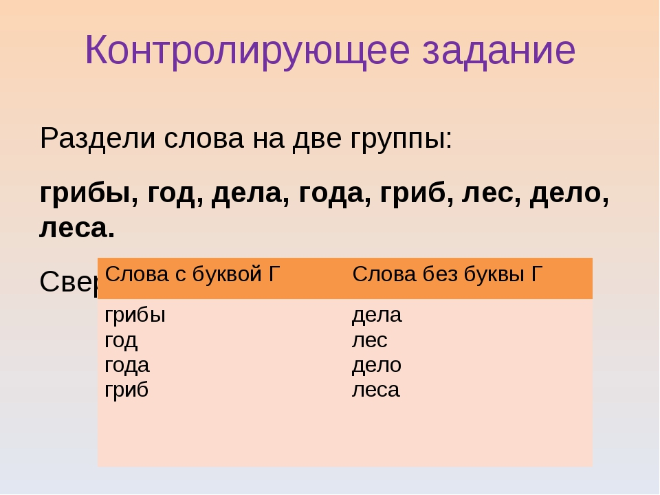 Контролирующее задание Раздели слова на две группы: грибы, год, дела, года, г...