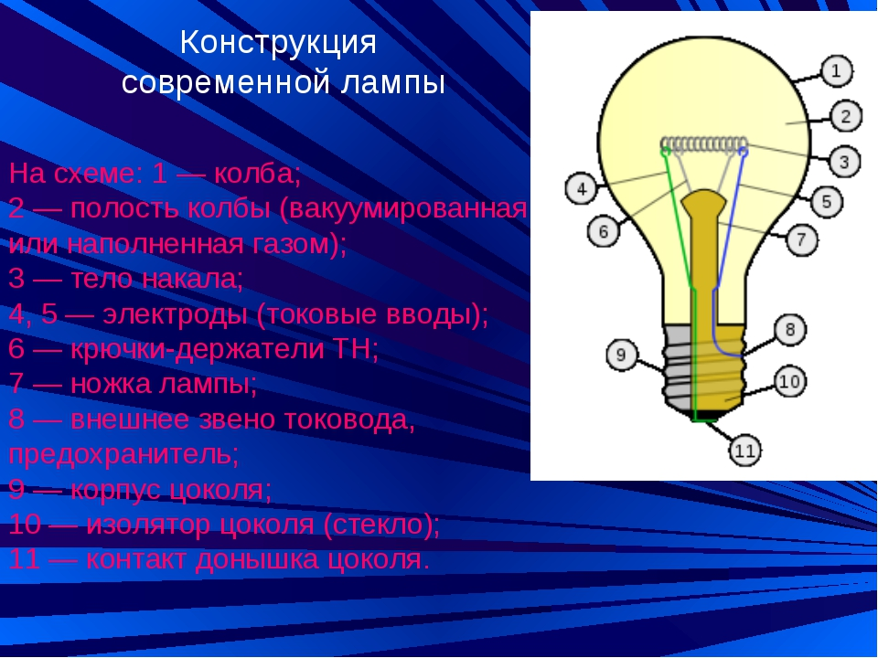 На схеме: 1 — колба; 2 — полость колбы (вакуумированная или наполненная газом...