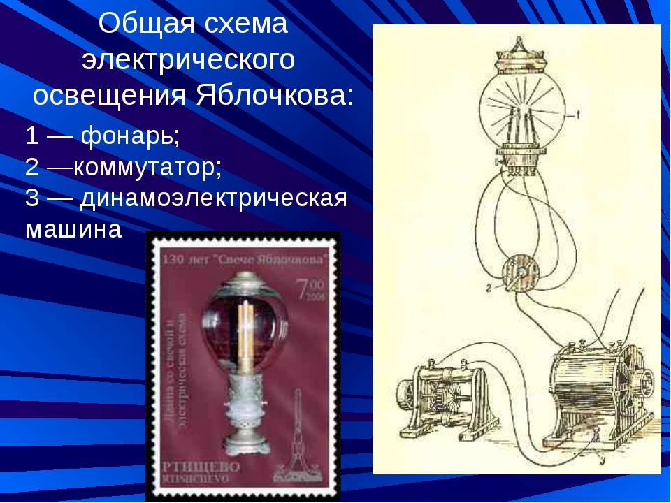 1 — фонарь; 2 —коммутатор; 3 — динамоэлектрическая машина Общая схема электри...