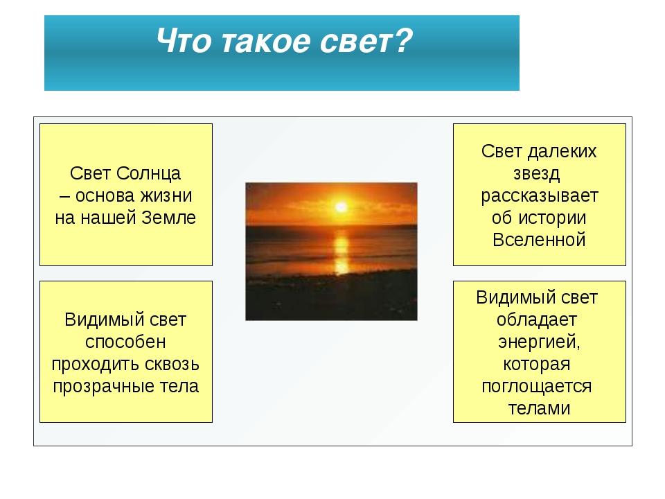 Что такое свет? Свет Солнца – основа жизни на нашей Земле Видимый свет способ...