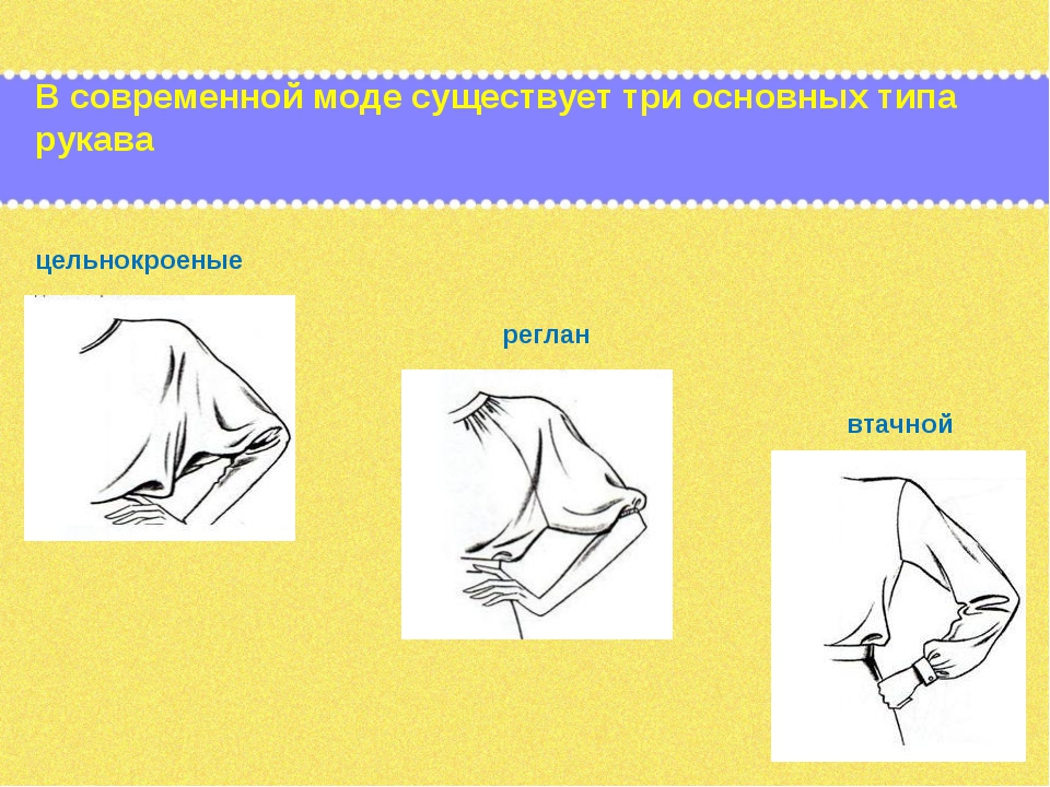 В современной моде существует три основных типа рукава цельнокроеные реглан в...