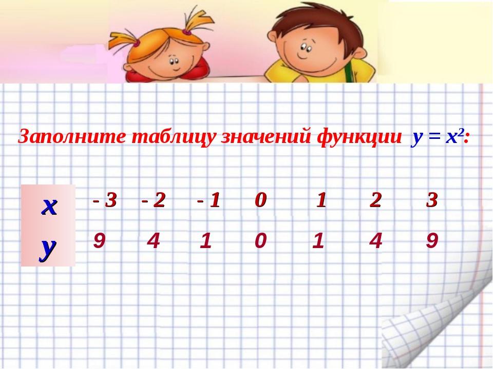 Заполните таблицу значений функции y = x2: х - 3- 2 - 1 0 123 y941...