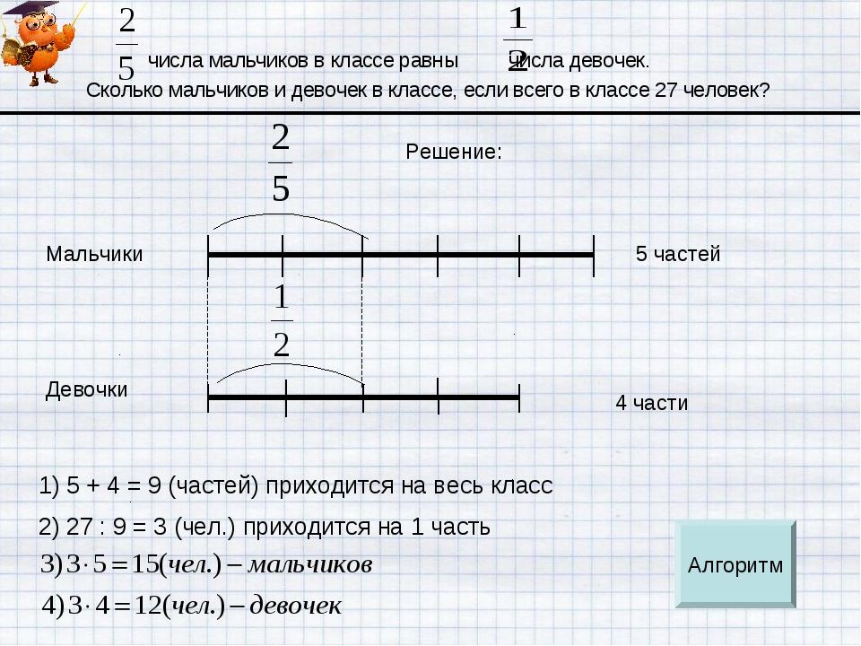 Мальчики Девочки 4 части 1) 5 + 4 = 9 (частей) приходится на весь класс 2) 27...