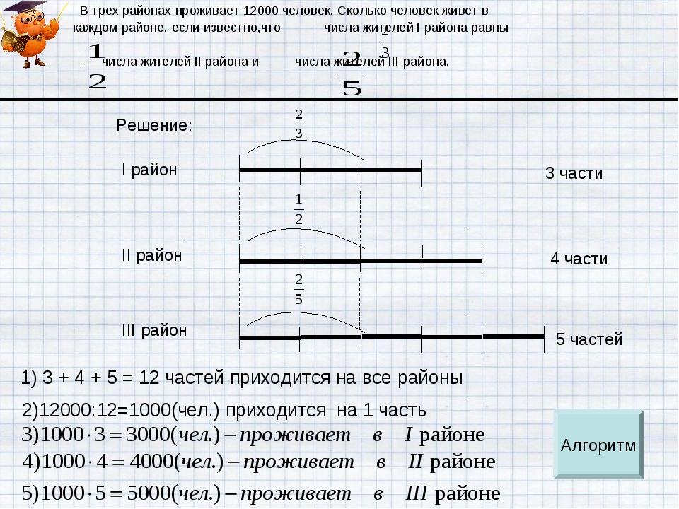 I район II район III район Решение: 5 частей 4 части 3 части 1) 3 + 4 + 5 = 1...