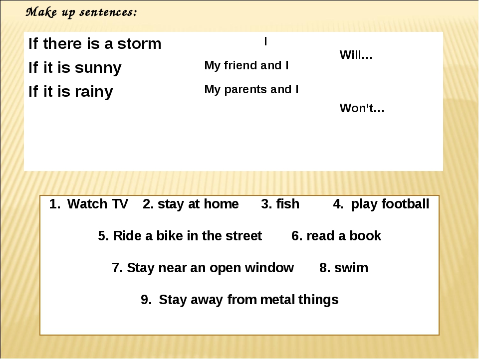 Make up sentences: Watch TV 2. stay at home 3. fish 4. play football 5. Ride...