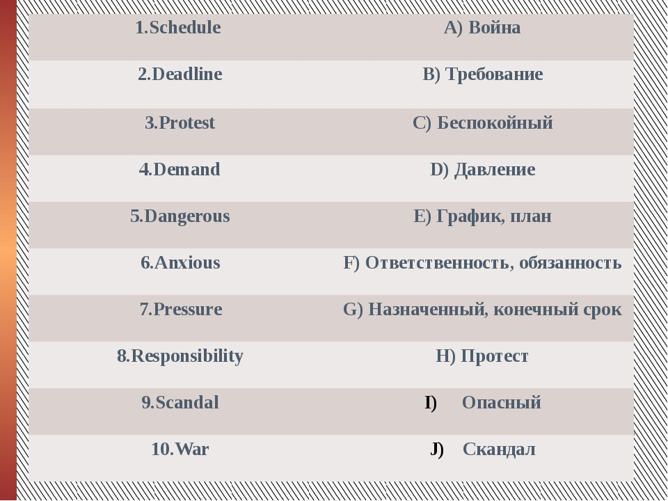 1.Schedule A)Война 2.Deadline B)Требование 3.Protest C)Беспокойный 4.Demand D...