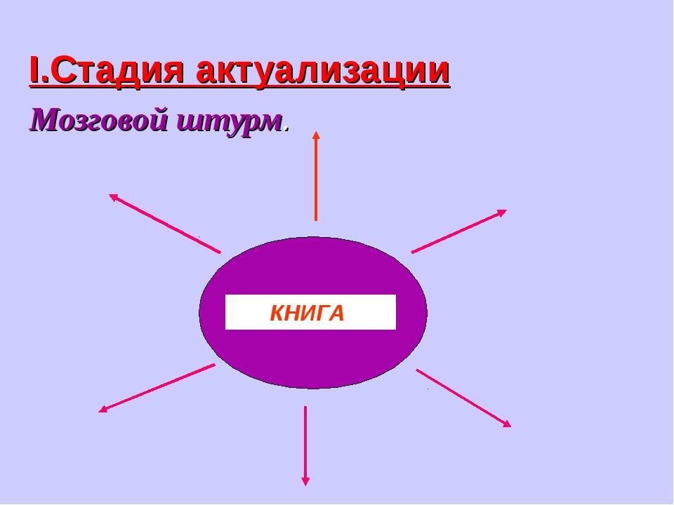 I.Стадия актуализации Мозговой штурм. КНИГА