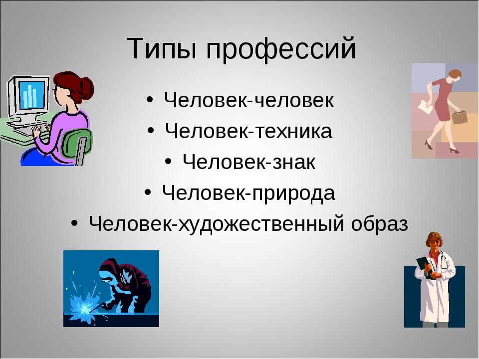 Типы профессий Человек-человек Человек-техника Человек-знак Человек-природа Ч...