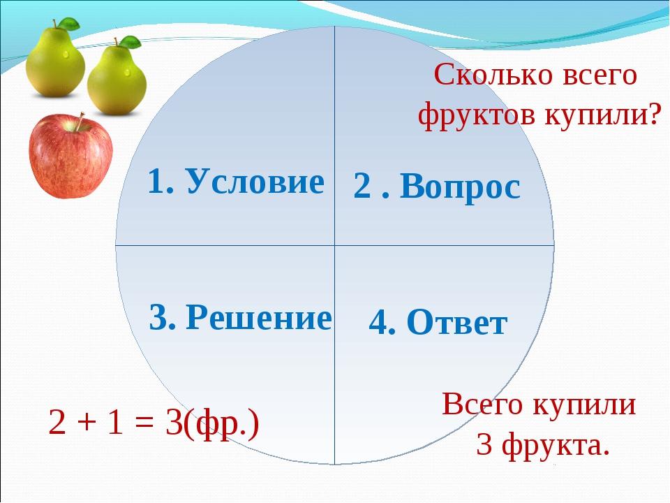 1. Условие 2 . Вопрос 3. Решение 4. Ответ Сколько всего фруктов купили? 2 + 1...