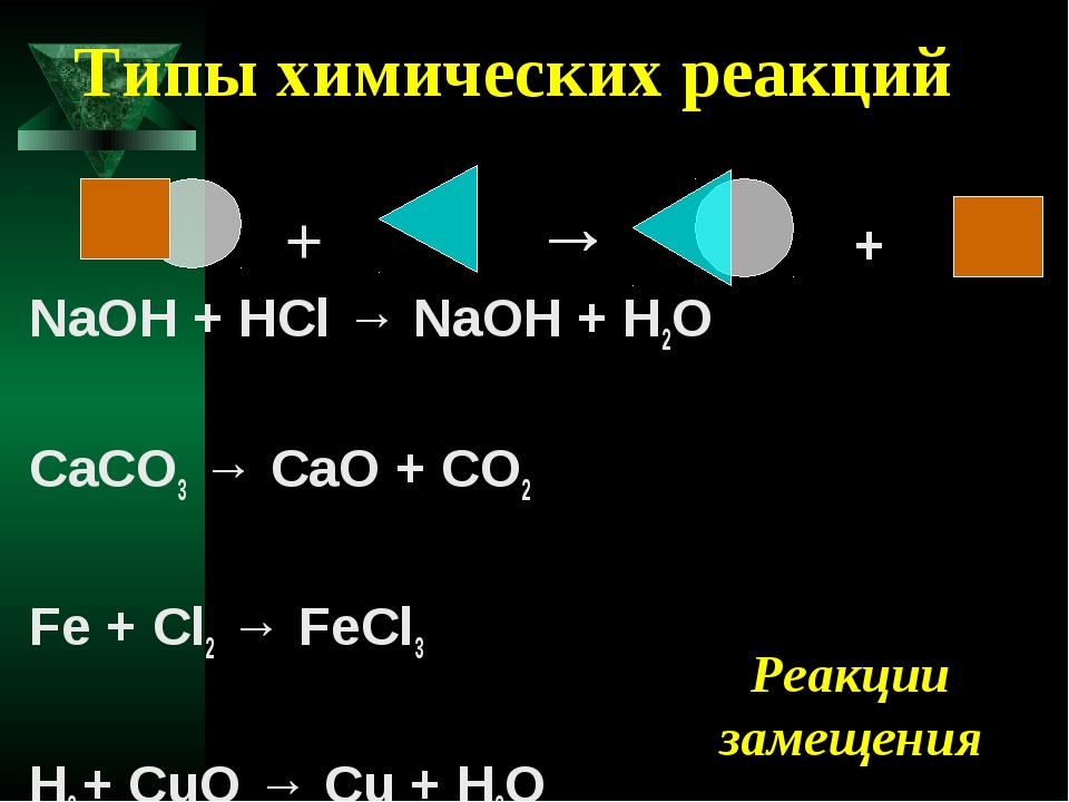 Типы химических реакций NaOH + HCl → NaOH + H2O CaCO3 → CaO + CO2 Fe + Cl2 →...