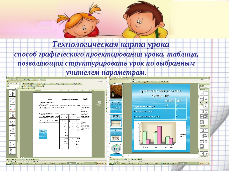 способ графического проектирования урока, таблица, позволяющая структурироват...