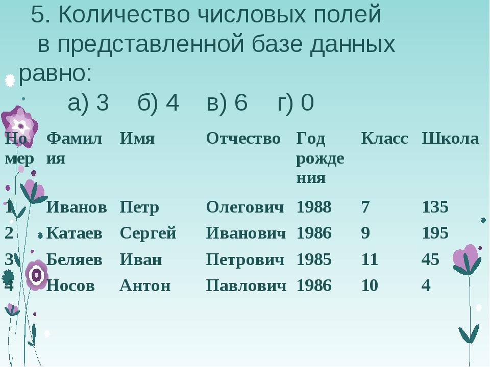 5. Количество числовых полей в представленной базе данных равно: а) 3 б) 4 в...