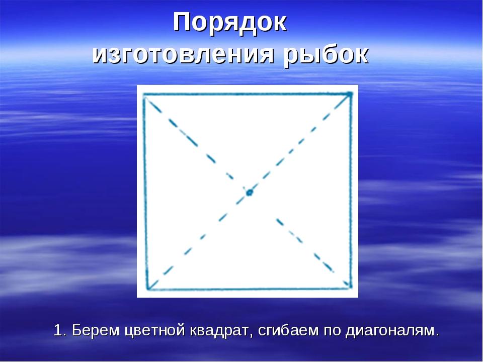 Порядок изготовления рыбок 1. Берем цветной квадрат, сгибаем по диагоналям.