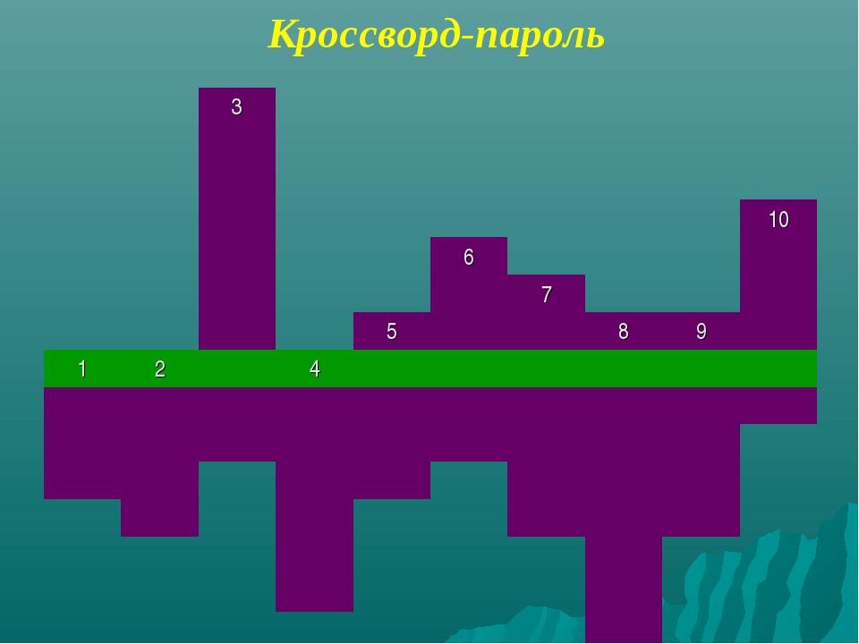 Кроссворд-пароль