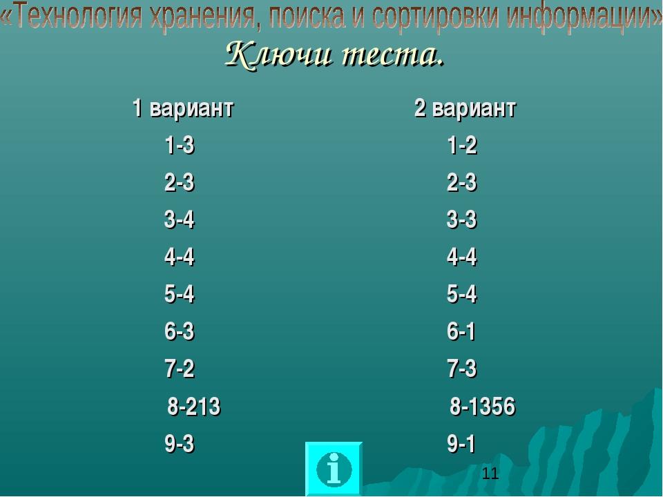 Ключи теста. 1 вариант 1-3 2-3 3-4 4-4 5-4 6-3 7-2 8-213 9-3 2 вариант 1-2 2-...