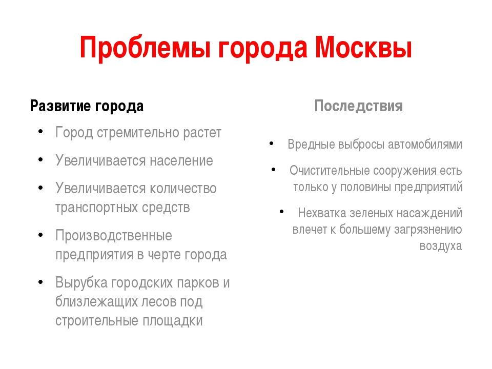 Проблемы города Москвы Развитие города Город стремительно растет Увеличиваетс...