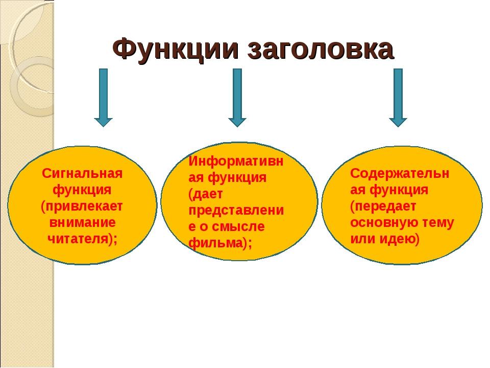 Функции заголовка Сигнальная функция (привлекает внимание читателя); Информат...