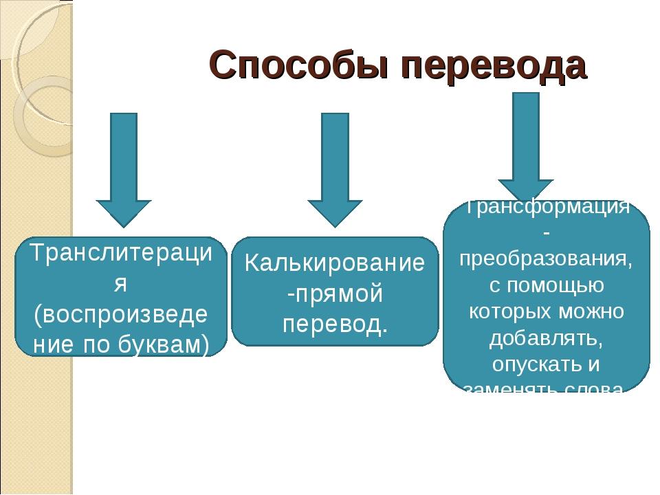 Способы перевода Транслитерация (воспроизведение по буквам) Калькирование-пр...