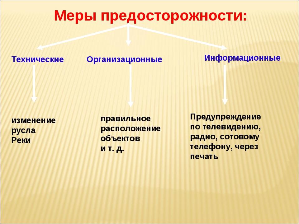 Меры предосторожности: Технические Организационные Информационные изменение...