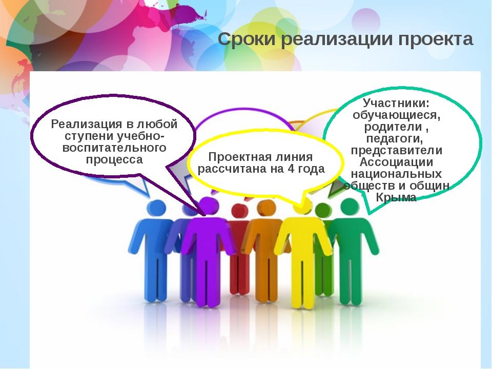 Сроки реализации проекта Реализация в любой ступени учебно-воспитательного пр...