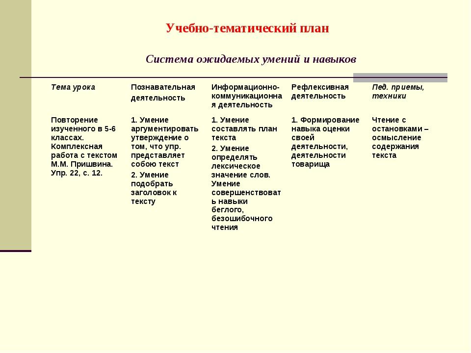Учебно-тематический план Система ожидаемых умений и навыков Тема урока Позна...