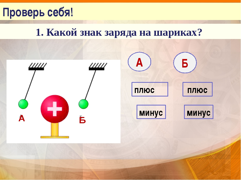 Проверь себя! 1. Какой знак заряда на шариках? плюс минус А Б плюс минус А Б