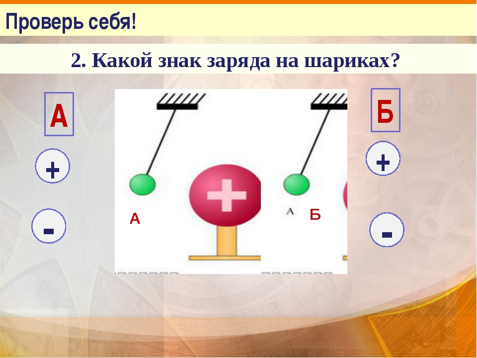 Проверь себя! 2. Какой знак заряда на шариках? А Б + - + - А Б