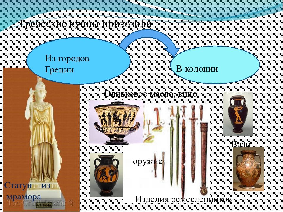 Греческие купцы привозили В колонии Из городов Греции Из городов Греции Оливк...